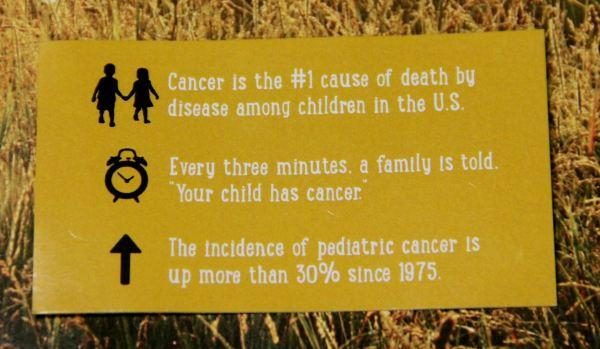 childhood cancer statistics